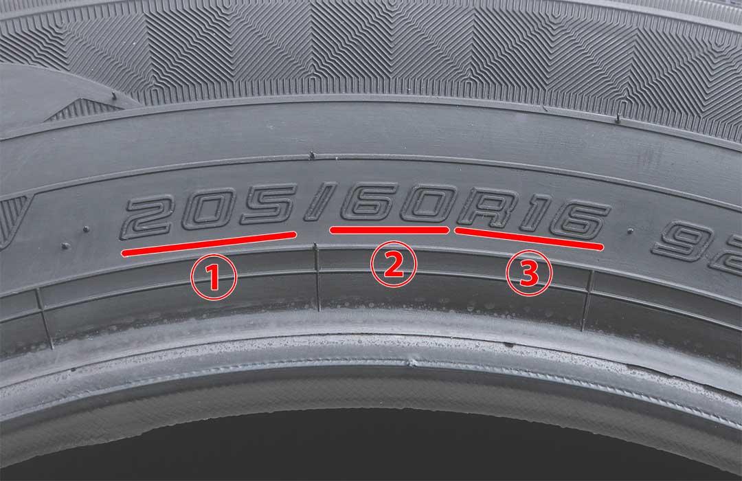 タイヤサイズの見方